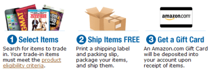 Amazon Electronics Trade-In