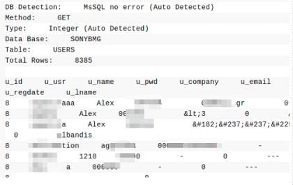 Datenbank-Dump von Sony