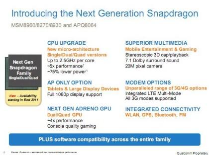 Qualcomm MSM8960 (Snapdragon)