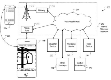 Apples Patentantrag f�r dynamische Erinnerungen