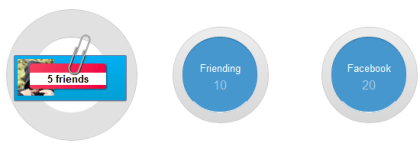 Facebook Circle Hack