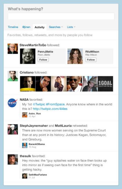 @Benutzername und Activity bei Twitter