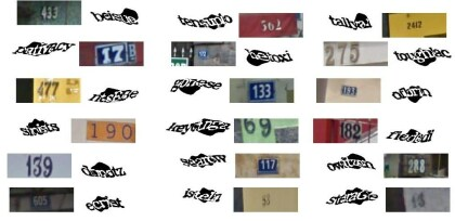 Street View CAPTCHAs