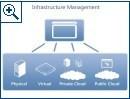 Microsoft System Center 2012