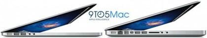 MacBook Pro: 9to5Mac-Mockup