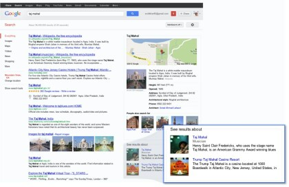 Google Knowledge Graph