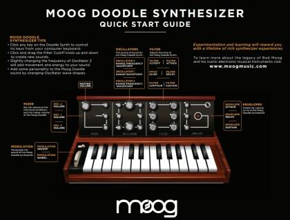 Doodle für Robert Moog