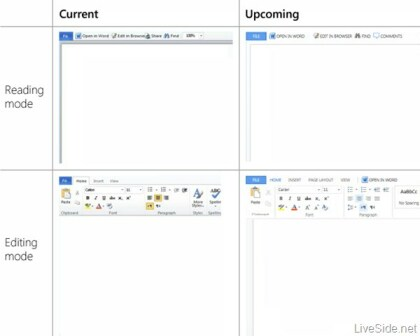 Office 15 Logo und Office Web Apps Preview