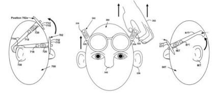 Sicherheitskonzept Google Glass