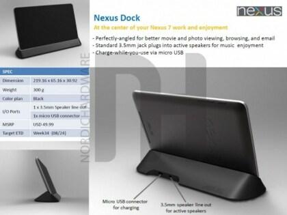 Nexus 7 Zubehör