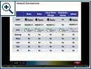Zweites Sony Xperia Tablet