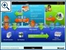Windows 8 OEM Activaton 3.0 - Bild 3