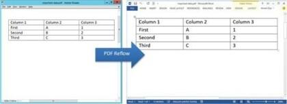 Office 2013: PDF Reflow
