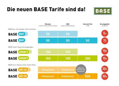 Base-Tarife