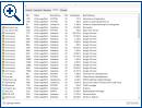 Windows 8 Task-Manager