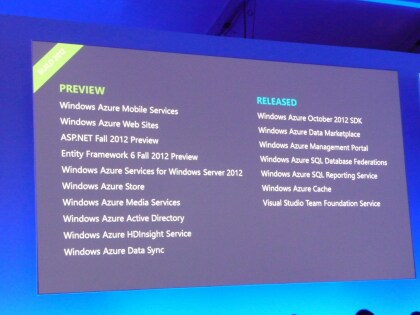 Build 2012 - Tag 2: Windows Azure