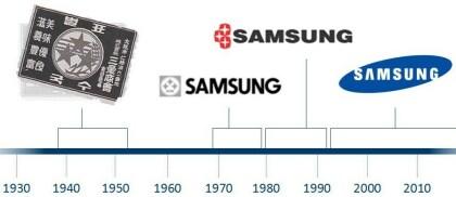 Samsung Logo-Geschichte