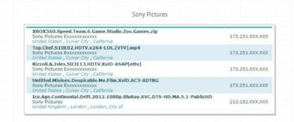 Filmstudios Torrent-Downloads