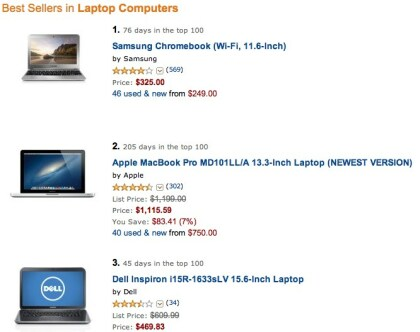 Chromebook in Amazon-Charts