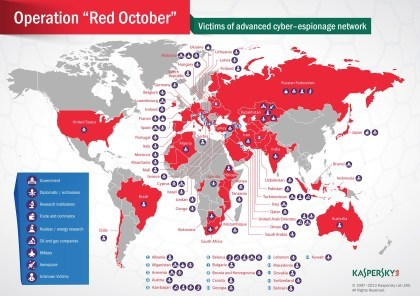 "Operation ""Red October"""