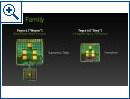 Nvidia Tegra 4i - Bild 2