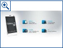 Samsung Galaxy S4 - Bild 4