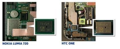 Nokia Einstweilige Verfügung gegen HTC