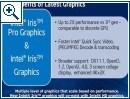 "Intel ""Haswell"" Grafik-Präsentation"