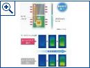 NEC Medias X06E