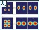 Glasfaser-Internet durch Spiegelung verbessern