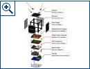 Ardusat - Ein Minisatellit zur Miete