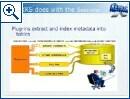 NSA-Sp�hsoftware XKeyscore