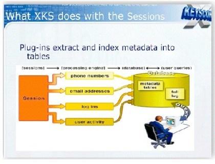 NSA-Spähsoftware XKeyscore