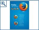 Firefox Logo im Wandel der Zeit - Bild 1