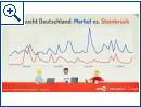 Googles Sonderseite zur Bundestagswahl 2013