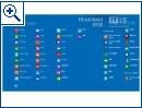 RTM-Version von Windows 8.1 schon im Umlauf? - Bild 2