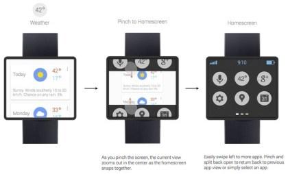 Google-Smartwatch-Mockup von Adrian Maciburko