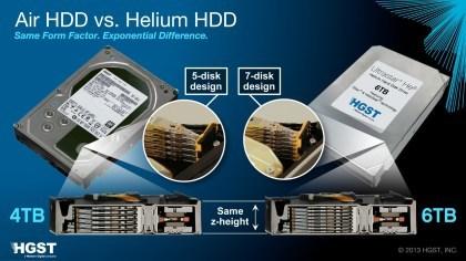 HGST 6 TB Ultrastar He6 Festplatte