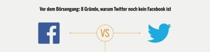 8 Gr�nde, warum Twitter noch kein Facebook ist