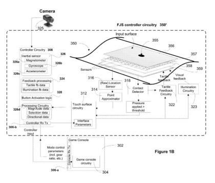 Patent PS Move 2013