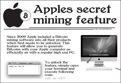 OS-X-Bitcoin-Hoax von 4chan