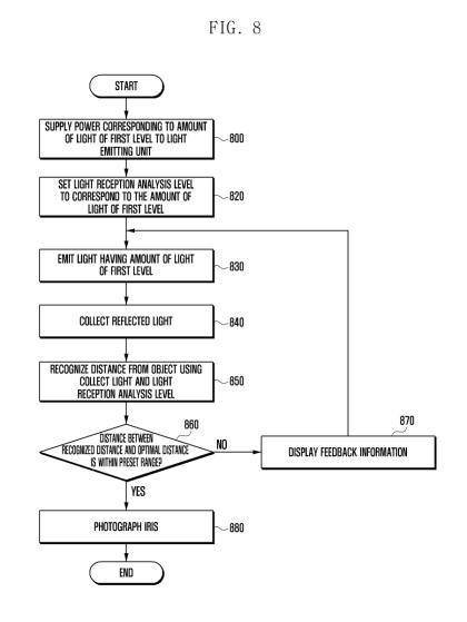 Patent Samsung Irisscan