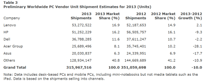 PC-Markt 2013
