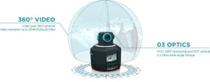 Geonaute 360: 360-Grad-Actionkamera