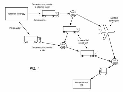 Amazon Patent: Zustellung vor Bestellung
