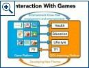 Nintendo: Neue Plattform für gutes Leben - Bild 3