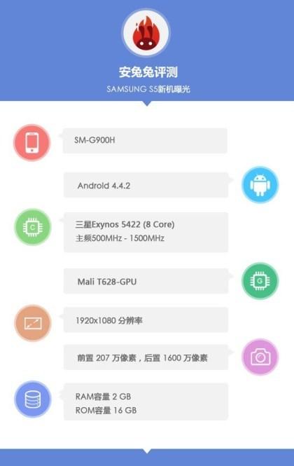 Samsung Galaxy S5 AnTuTu