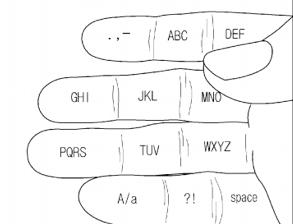 Hand als Tastatur für Datenbrillen