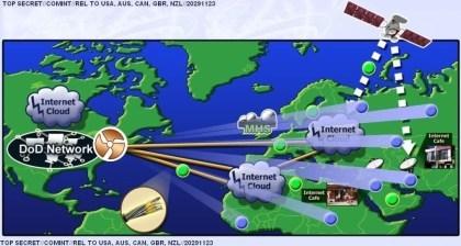 "NSA Sp�hsoftware ""Turbine"""