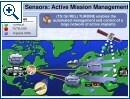"""NSA Spähsoftware """"Turbine"""""""